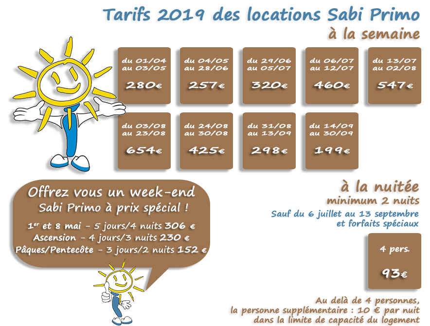 Tarifs des locations mobil home Sabi Primo